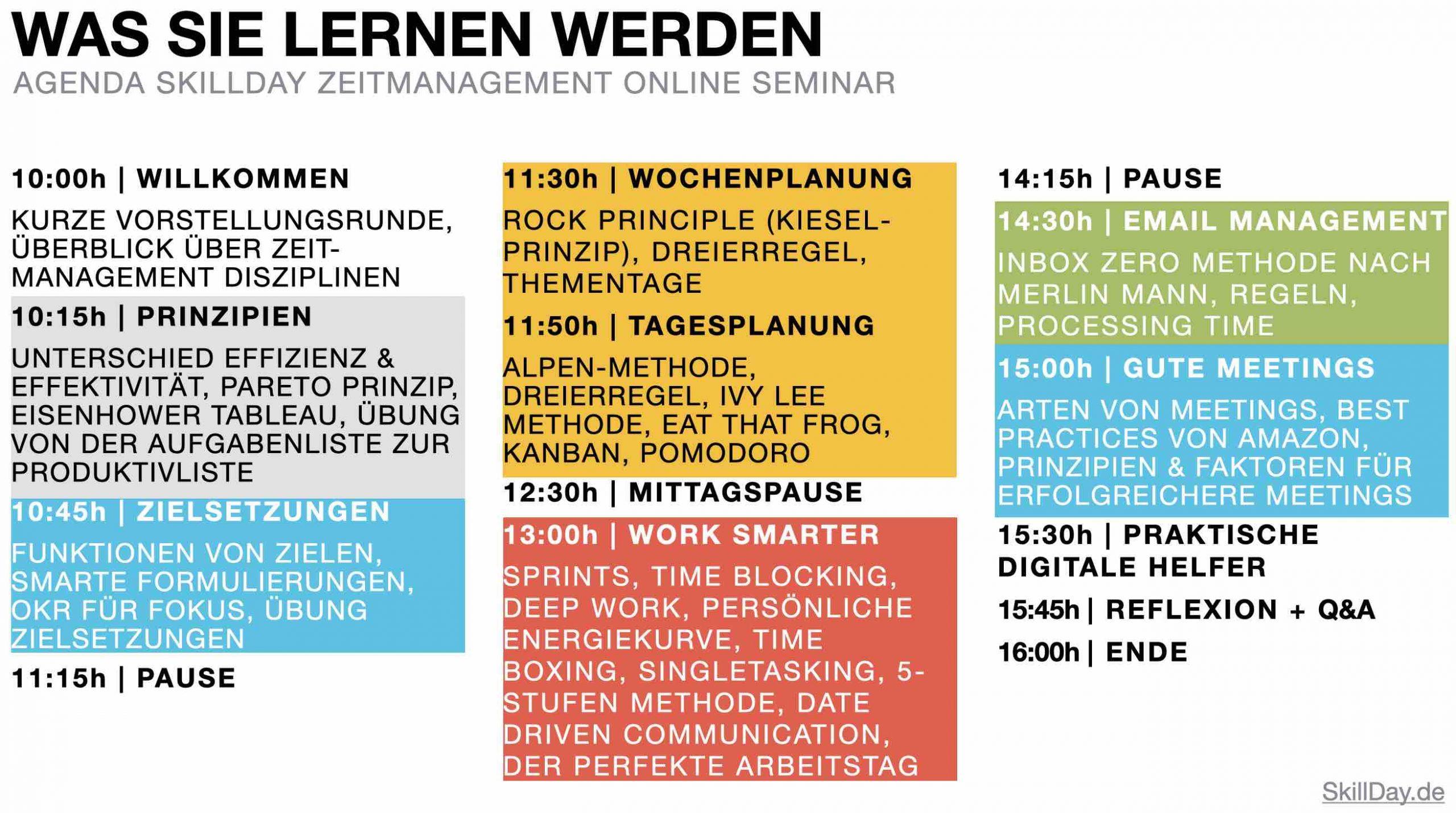 Agenda Online Zeitmanagement Seminar
